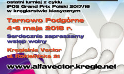 23. Puchar Alfy-Vector – zaproszenie